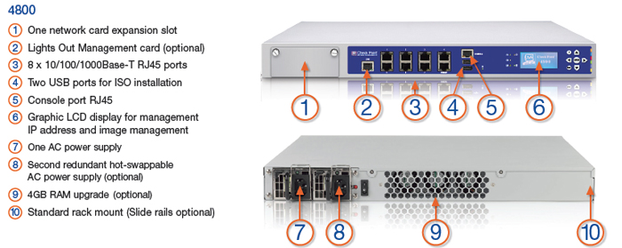 Checkpoint Firewall Training and Consulting in India, London